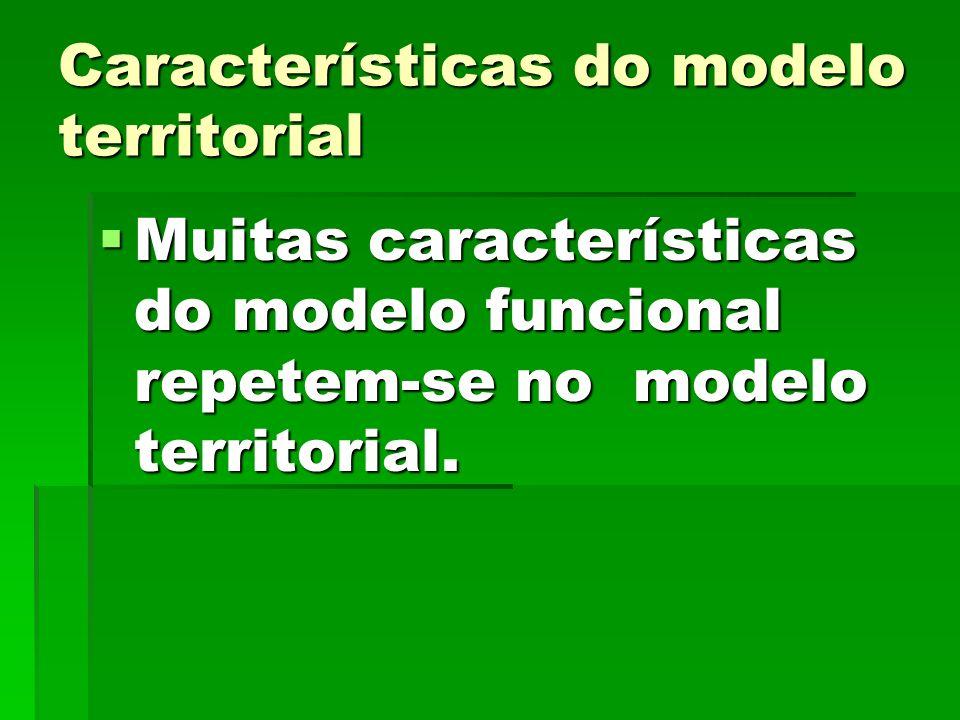 Características do modelo territorial