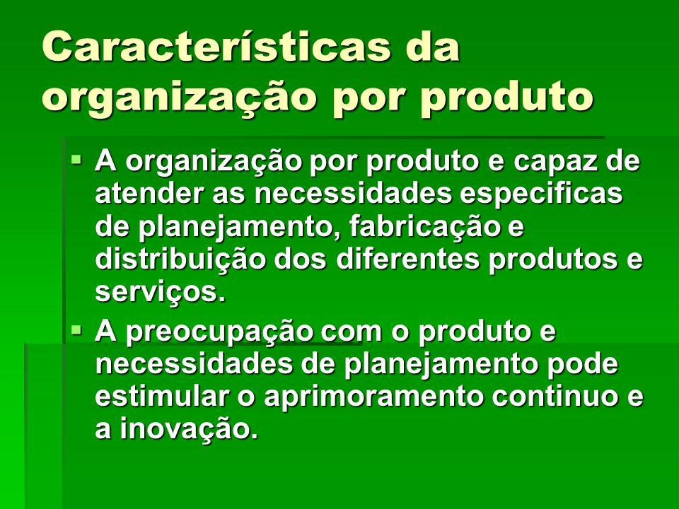 Características da organização por produto