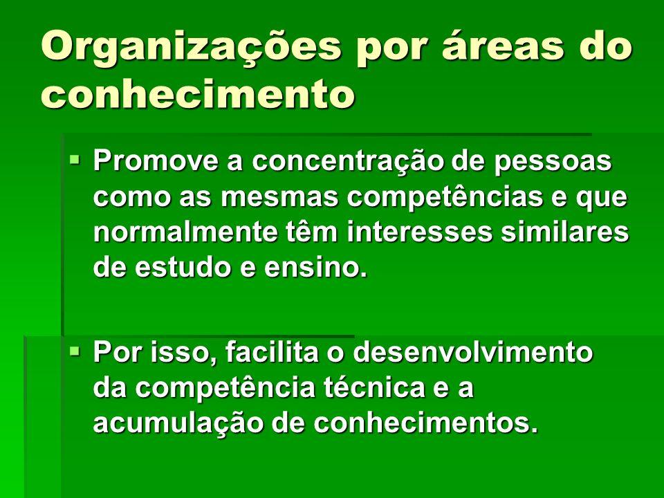 Organizações por áreas do conhecimento