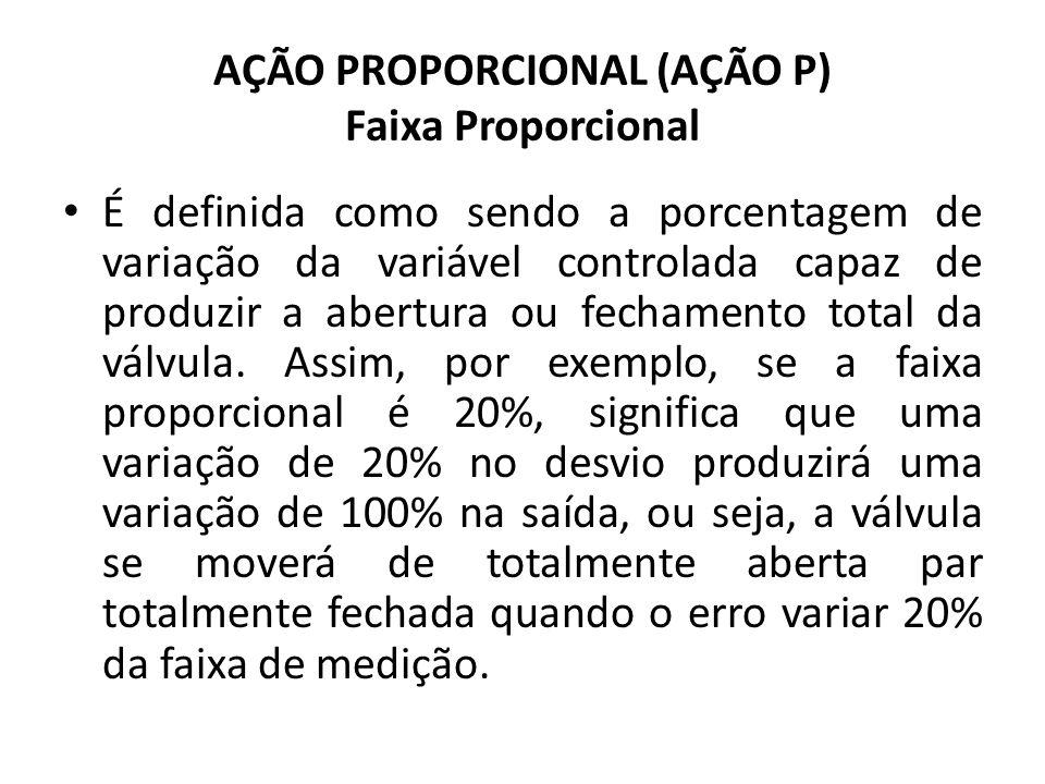 AÇÃO PROPORCIONAL (AÇÃO P) Faixa Proporcional