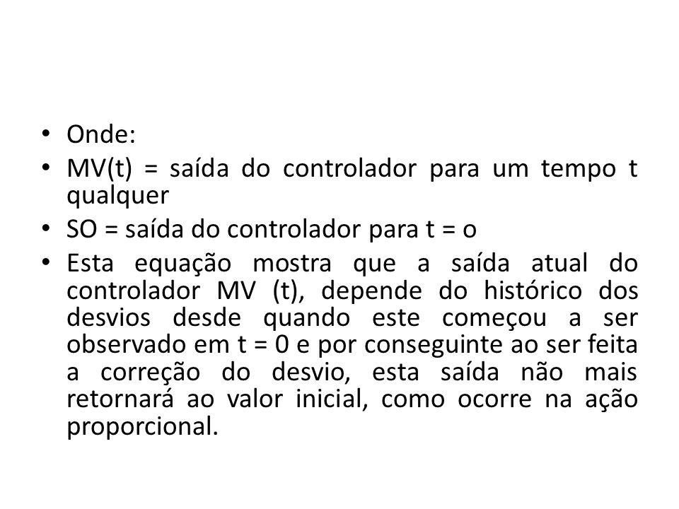 Onde: MV(t) = saída do controlador para um tempo t qualquer. SO = saída do controlador para t = o.