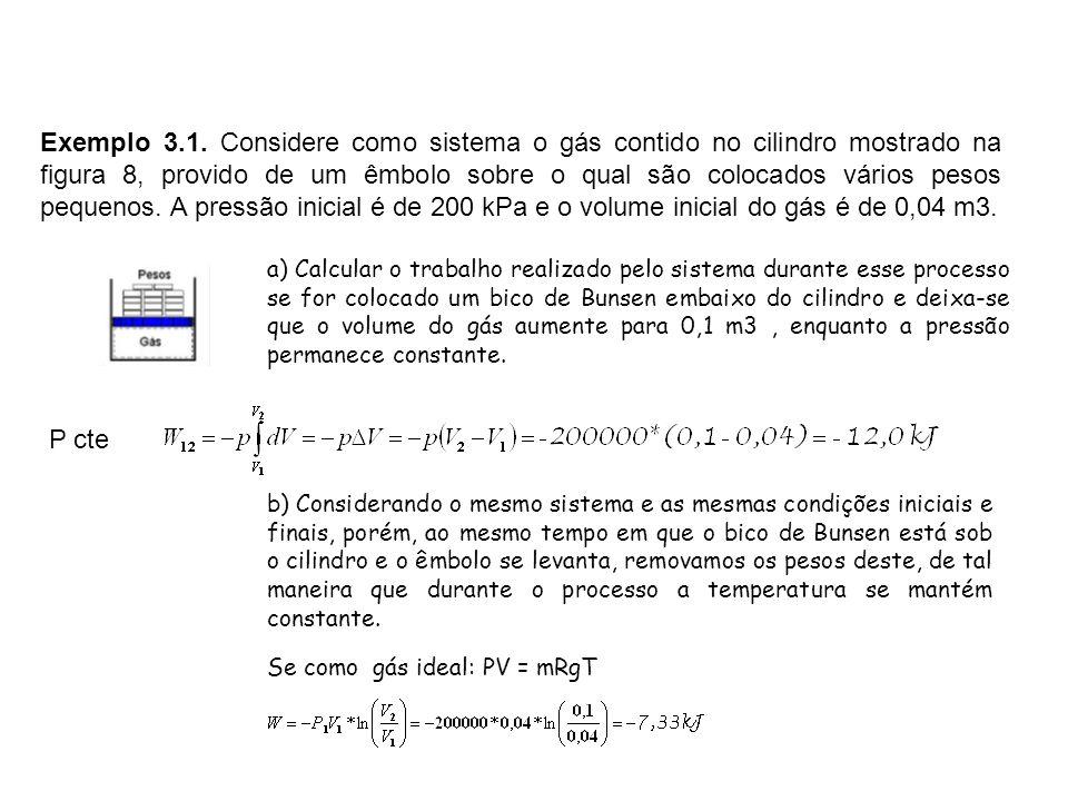 Exemplo 3.1. Considere como sistema o gás contido no cilindro mostrado na figura 8, provido de um êmbolo sobre o qual são colocados vários pesos pequenos. A pressão inicial é de 200 kPa e o volume inicial do gás é de 0,04 m3.