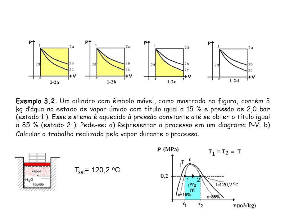Exemplo 3.2. Um cilindro com êmbolo móvel, como mostrado na figura, contém 3 kg d'água no estado de vapor úmido com título igual a 15 % e pressão de 2,0 bar (estado 1 ). Esse sistema é aquecido à pressão constante até se obter o título igual a 85 % (estado 2 ). Pede-se: a) Representar o processo em um diagrama P-V. b) Calcular o trabalho realizado pelo vapor durante o processo.