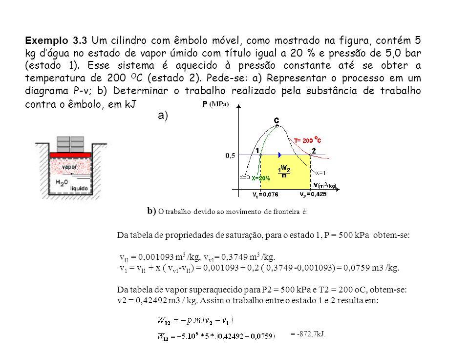 Exemplo 3.3 Um cilindro com êmbolo móvel, como mostrado na figura, contém 5 kg d'água no estado de vapor úmido com título igual a 20 % e pressão de 5,0 bar (estado 1). Esse sistema é aquecido à pressão constante até se obter a temperatura de 200 OC (estado 2). Pede-se: a) Representar o processo em um diagrama P-v; b) Determinar o trabalho realizado pela substância de trabalho contra o êmbolo, em kJ