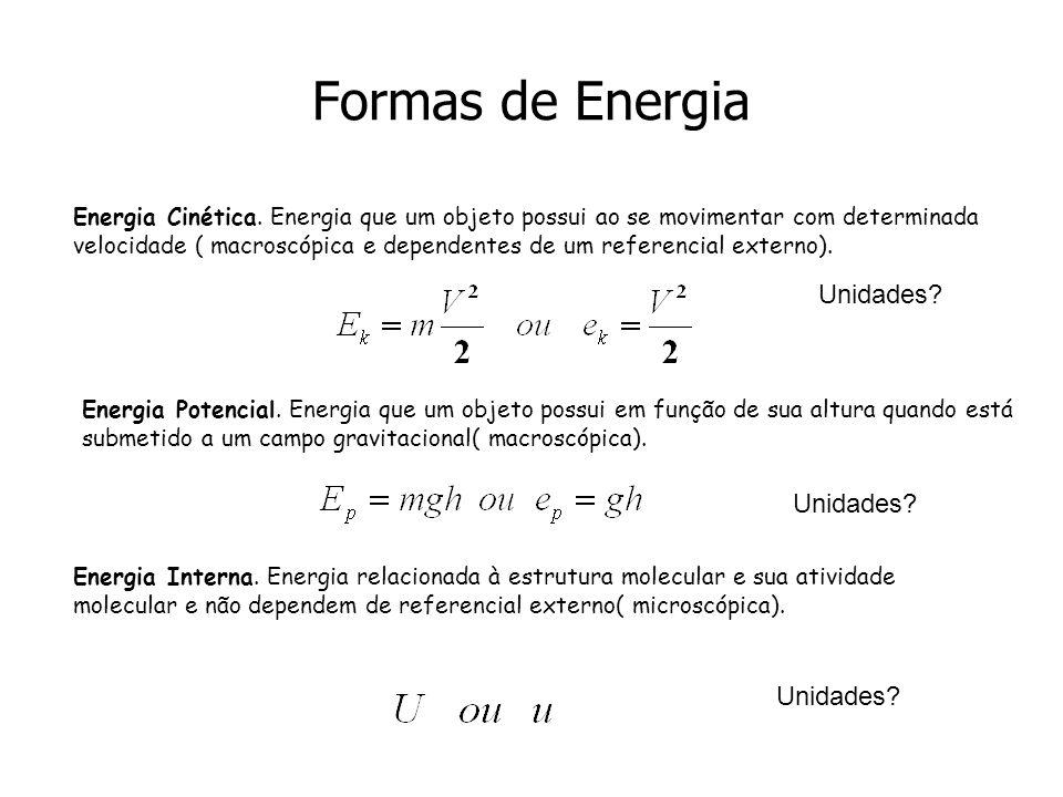 Formas de Energia Unidades Unidades Unidades