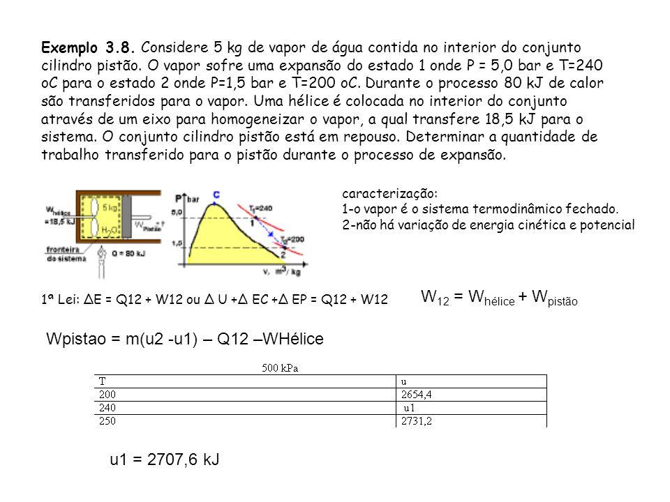 Wpistao = m(u2 -u1) – Q12 –WHélice