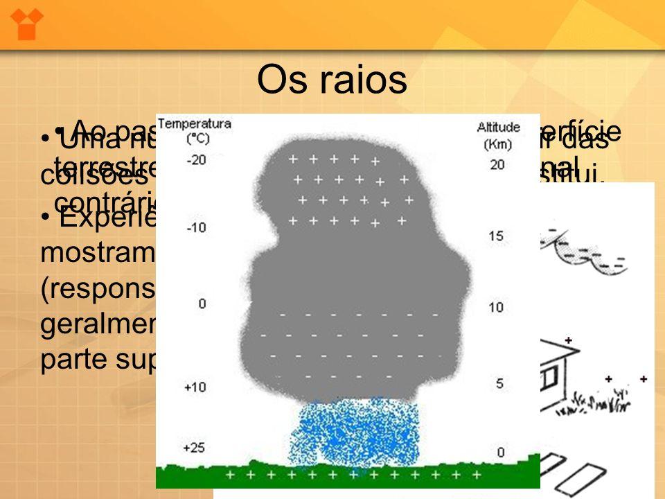 Os raios Ao passar nas proximidades da superfície terrestre, a nuvem induz cargas de sinal contrário.