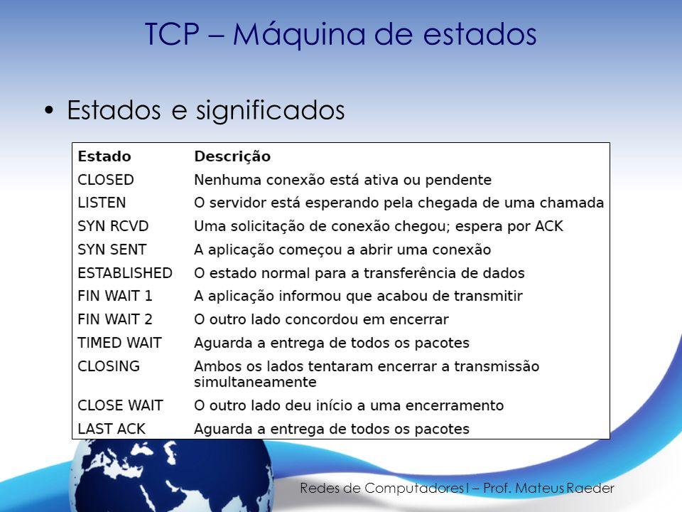 TCP – Máquina de estados