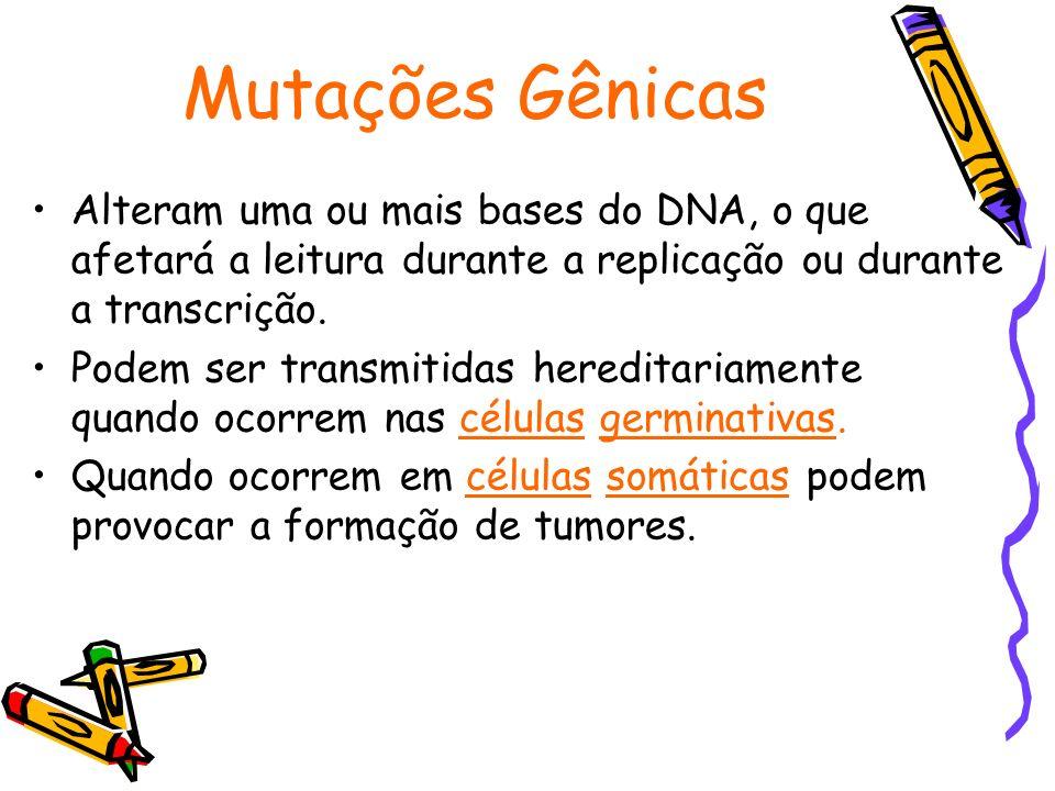 Mutações Gênicas Alteram uma ou mais bases do DNA, o que afetará a leitura durante a replicação ou durante a transcrição.
