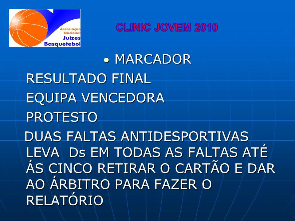 MARCADOR RESULTADO FINAL EQUIPA VENCEDORA PROTESTO