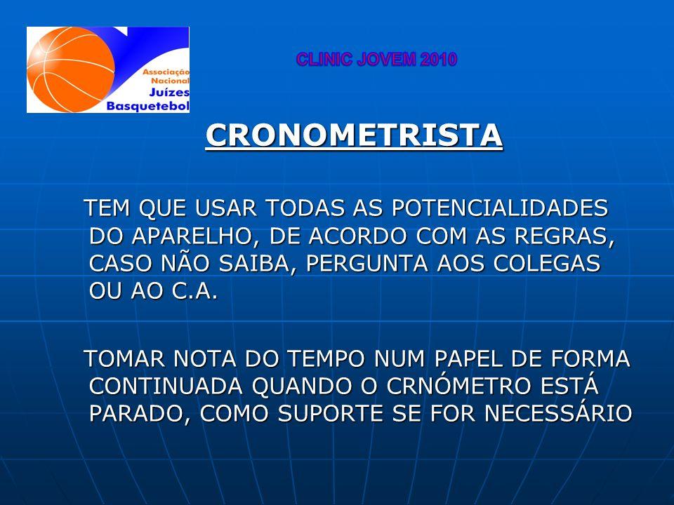 CLINIC JOVEM 2010 CRONOMETRISTA.