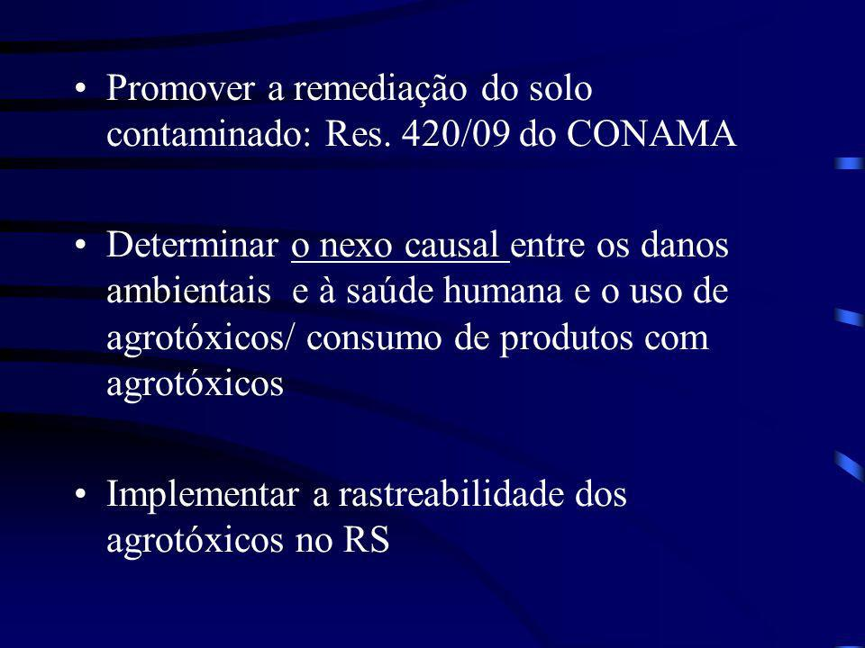 Promover a remediação do solo contaminado: Res. 420/09 do CONAMA