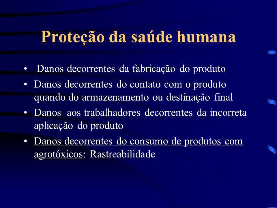 Proteção da saúde humana