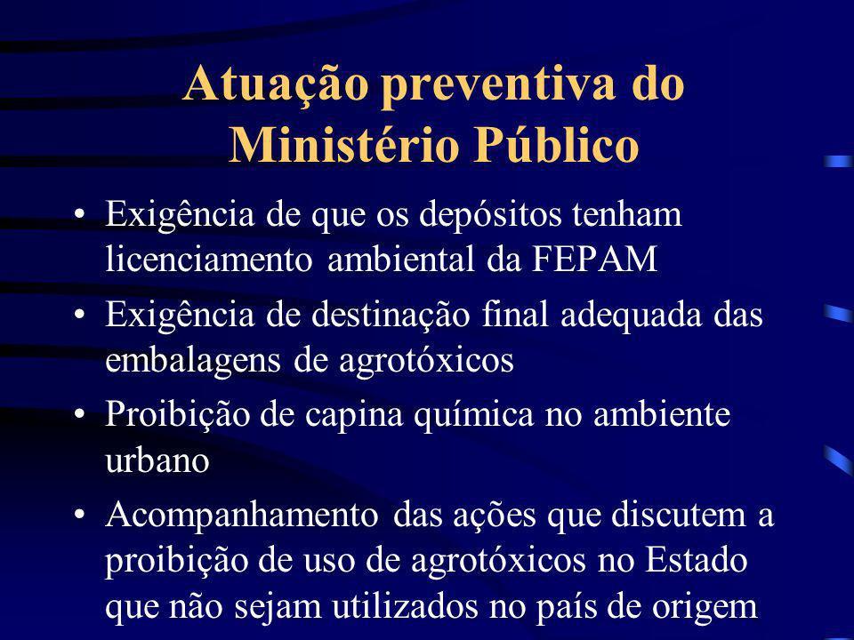 Atuação preventiva do Ministério Público