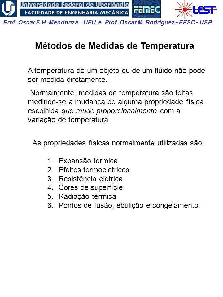 Métodos de Medidas de Temperatura