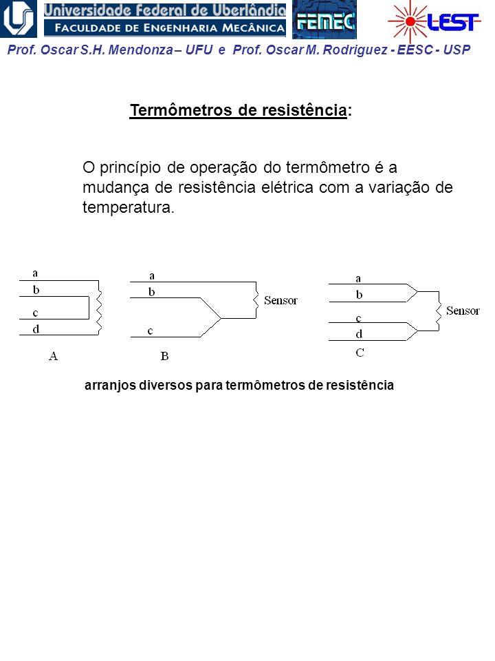 arranjos diversos para termômetros de resistência