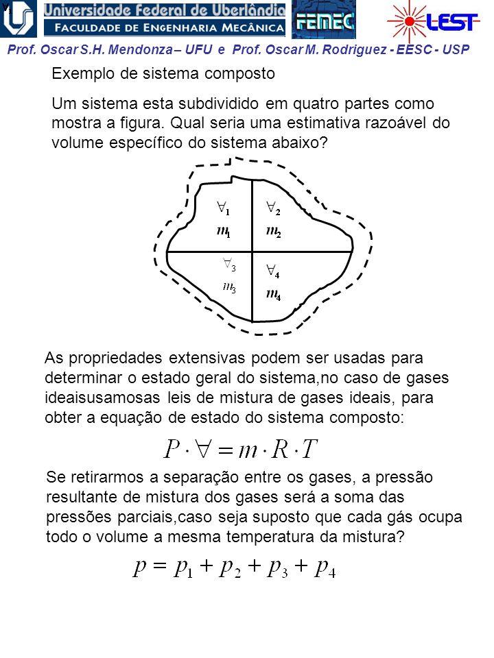 Exemplo de sistema composto