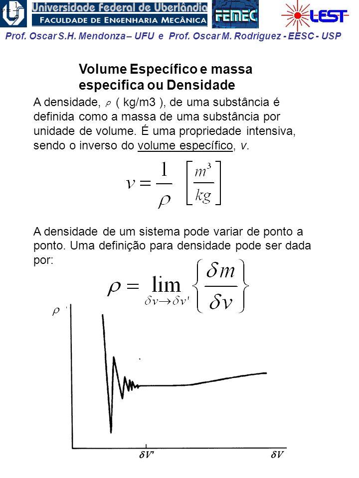 Volume Específico e massa especifica ou Densidade