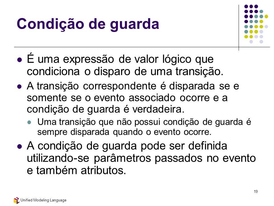 Condição de guarda É uma expressão de valor lógico que condiciona o disparo de uma transição.