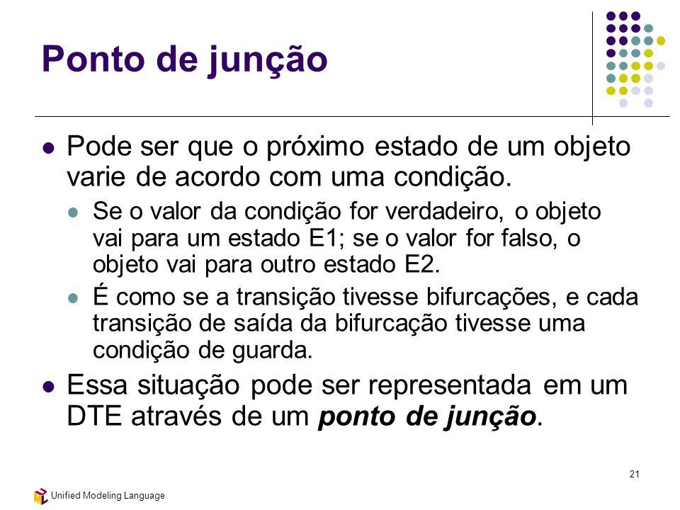 Ponto de junçãoPode ser que o próximo estado de um objeto varie de acordo com uma condição.