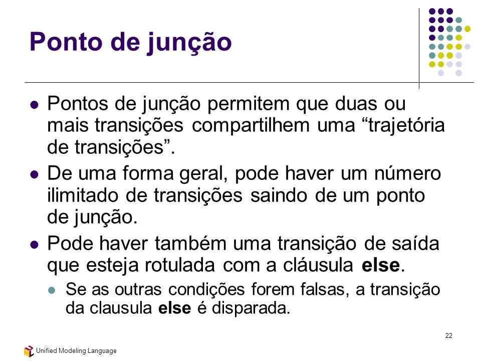 Ponto de junção Pontos de junção permitem que duas ou mais transições compartilhem uma trajetória de transições .