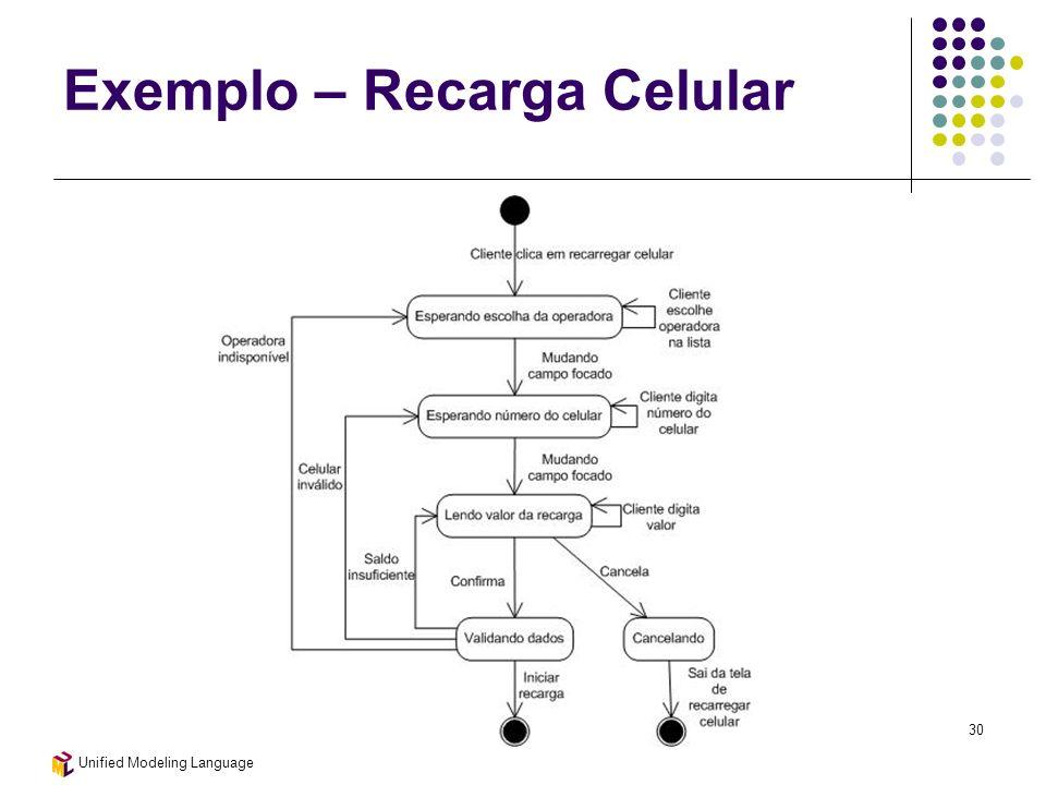 Exemplo – Recarga Celular