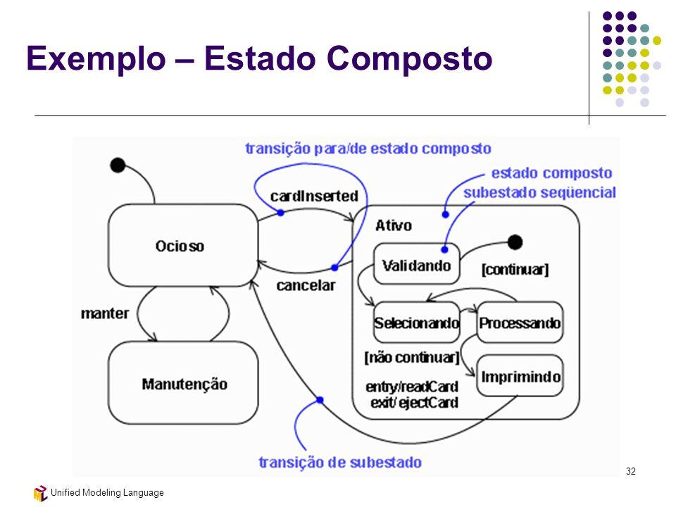 Exemplo – Estado Composto