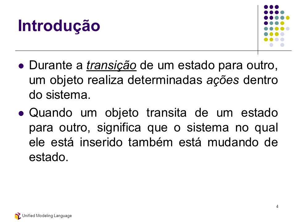 Introdução Durante a transição de um estado para outro, um objeto realiza determinadas ações dentro do sistema.