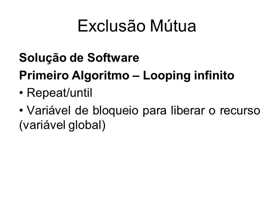 Exclusão Mútua Solução de Software