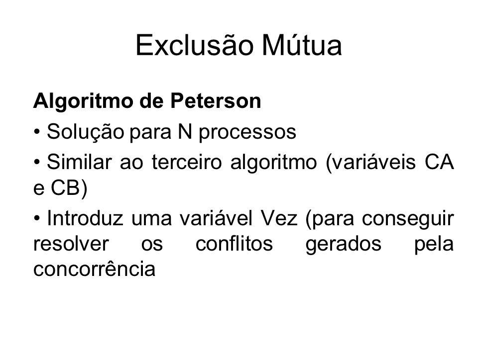 Exclusão Mútua Algoritmo de Peterson Solução para N processos