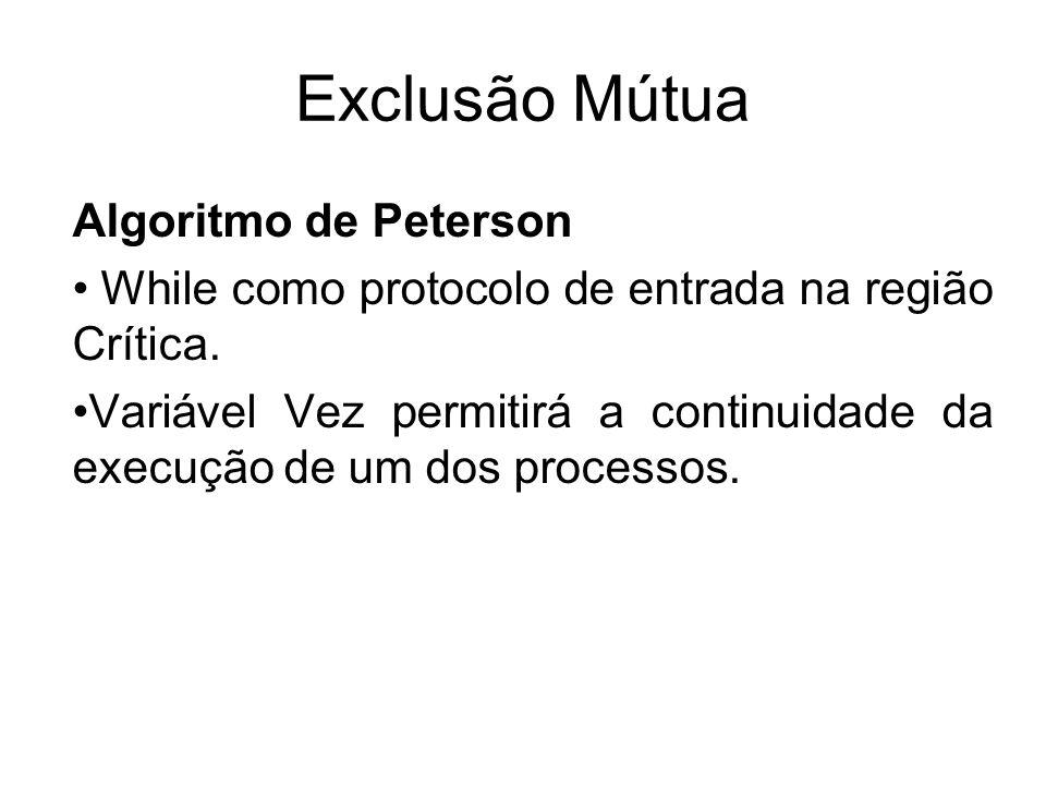 Exclusão Mútua Algoritmo de Peterson