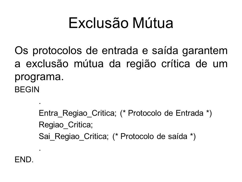 Exclusão Mútua Os protocolos de entrada e saída garantem a exclusão mútua da região crítica de um programa.