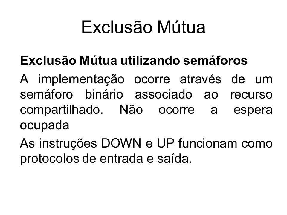 Exclusão Mútua Exclusão Mútua utilizando semáforos
