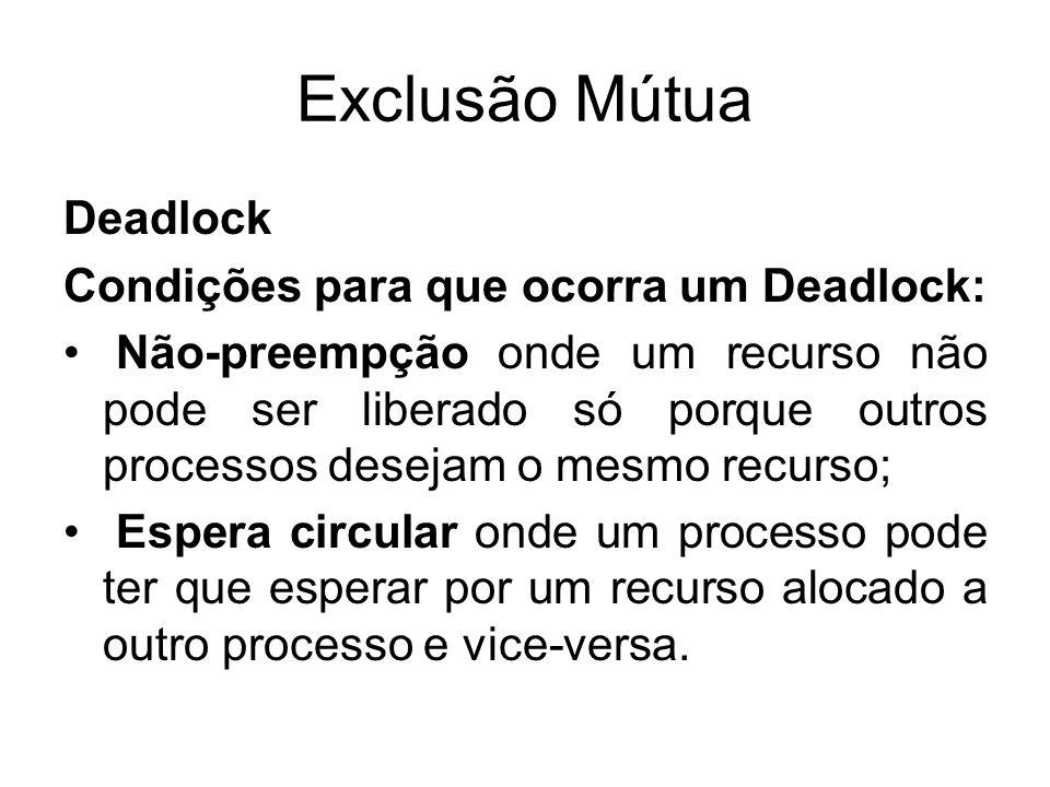 Exclusão Mútua Deadlock Condições para que ocorra um Deadlock: