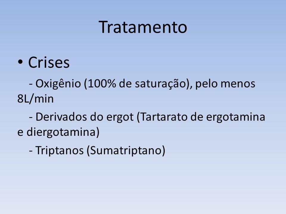 Tratamento Crises - Oxigênio (100% de saturação), pelo menos 8L/min