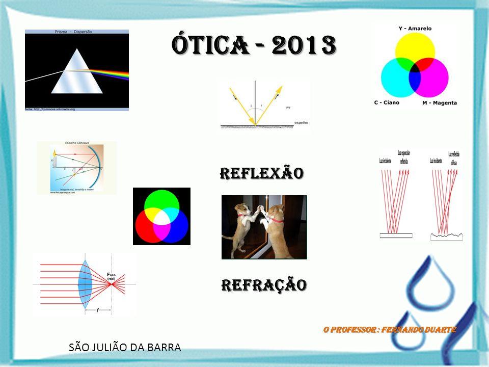 ÓTICA - 2013 REFLEXÃO REFRAÇÃO SÃO JULIÃO DA BARRA
