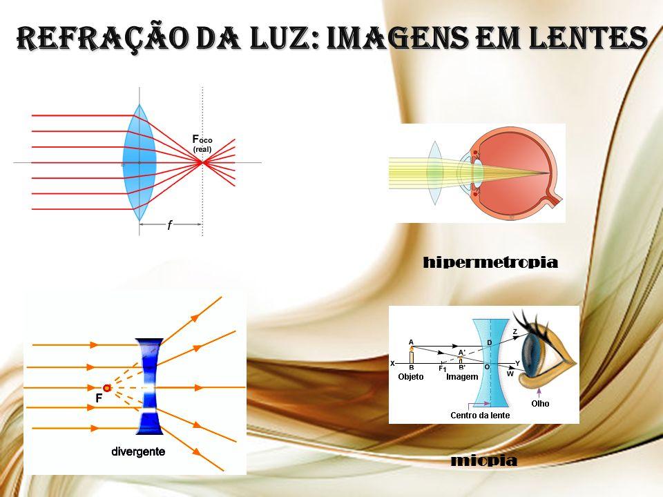 Refração da Luz: Imagens em Lentes