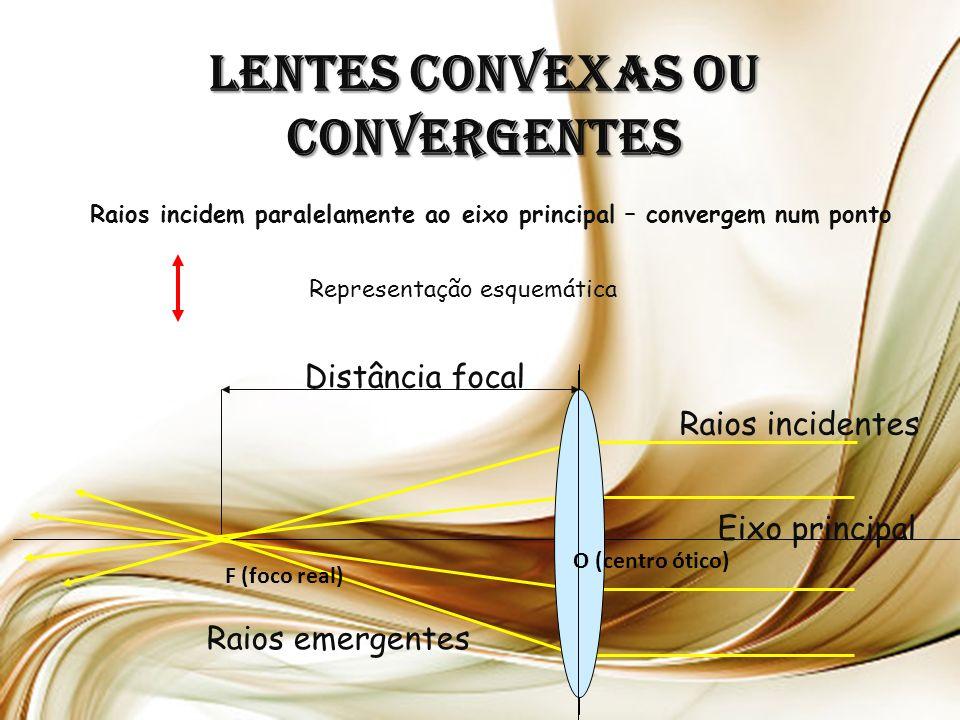 Lentes convexas ou convergentes