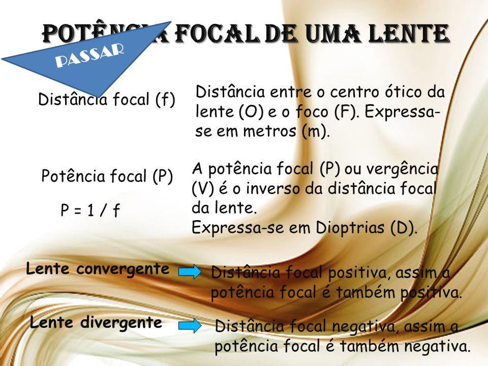 Potência focal de uma lente