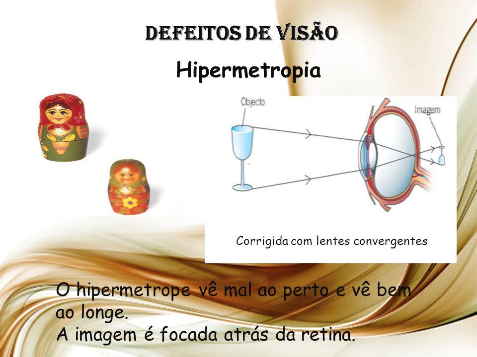 Defeitos de Visão Hipermetropia