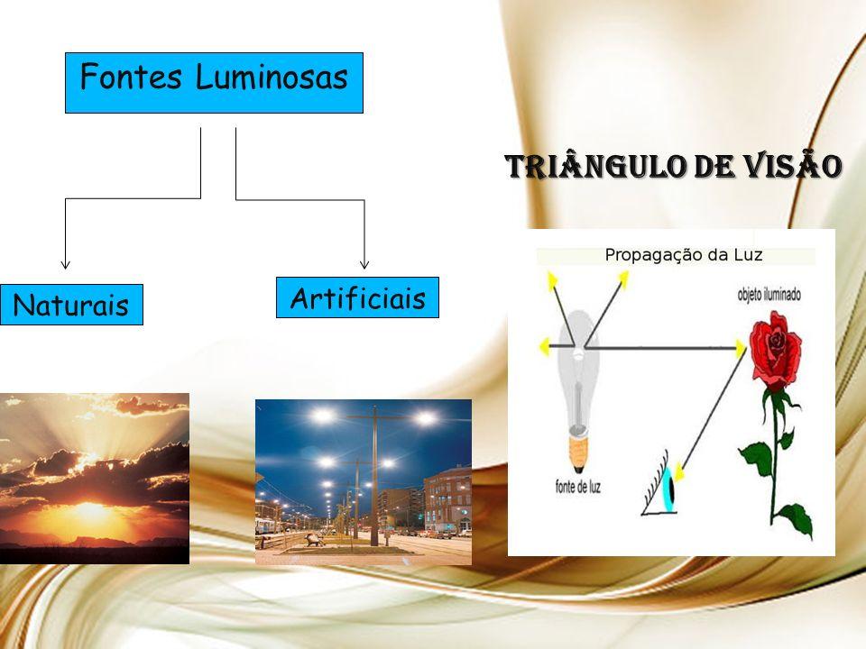 Fontes Luminosas Triângulo de visão Artificiais Naturais