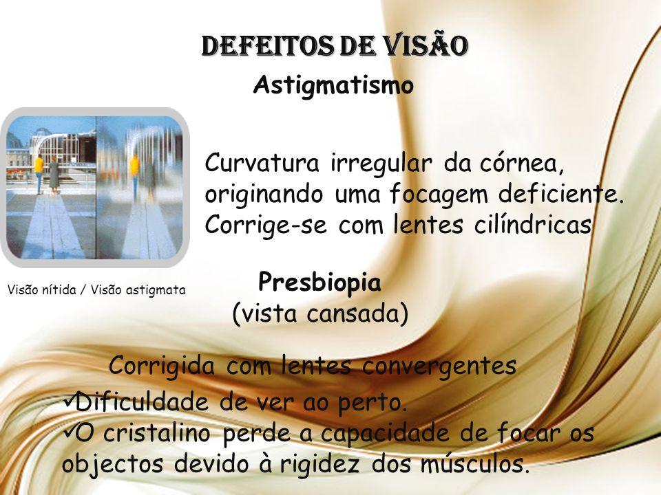Defeitos de Visão Astigmatismo