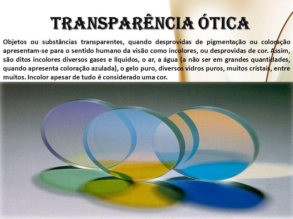 Transparência ótica