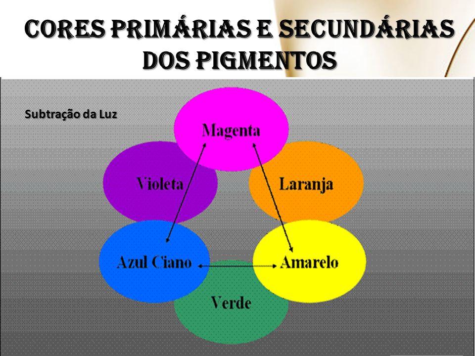 Cores primárias e secundárias dos pigmentos
