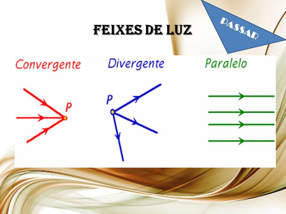 FEIXES DE LUZ PASSAR