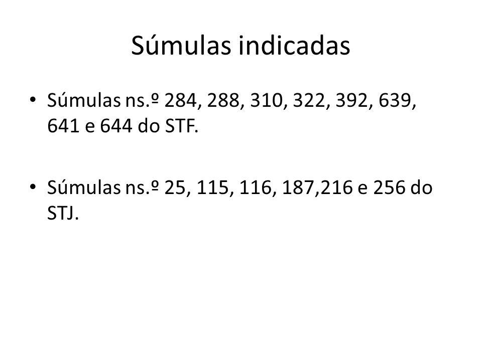 Súmulas indicadas Súmulas ns.º 284, 288, 310, 322, 392, 639, 641 e 644 do STF.