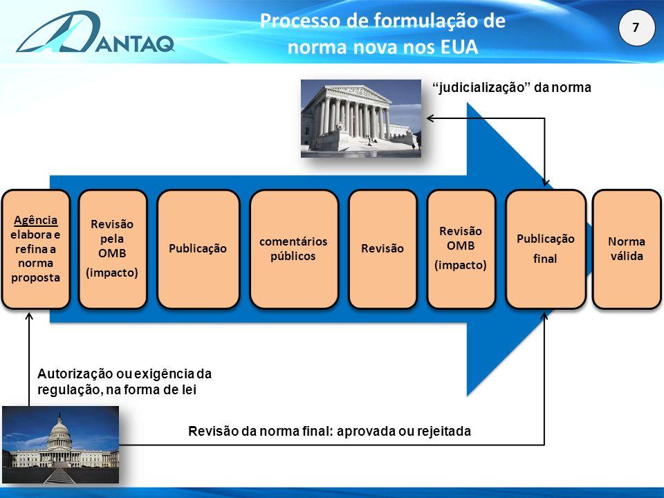 Processo de formulação de