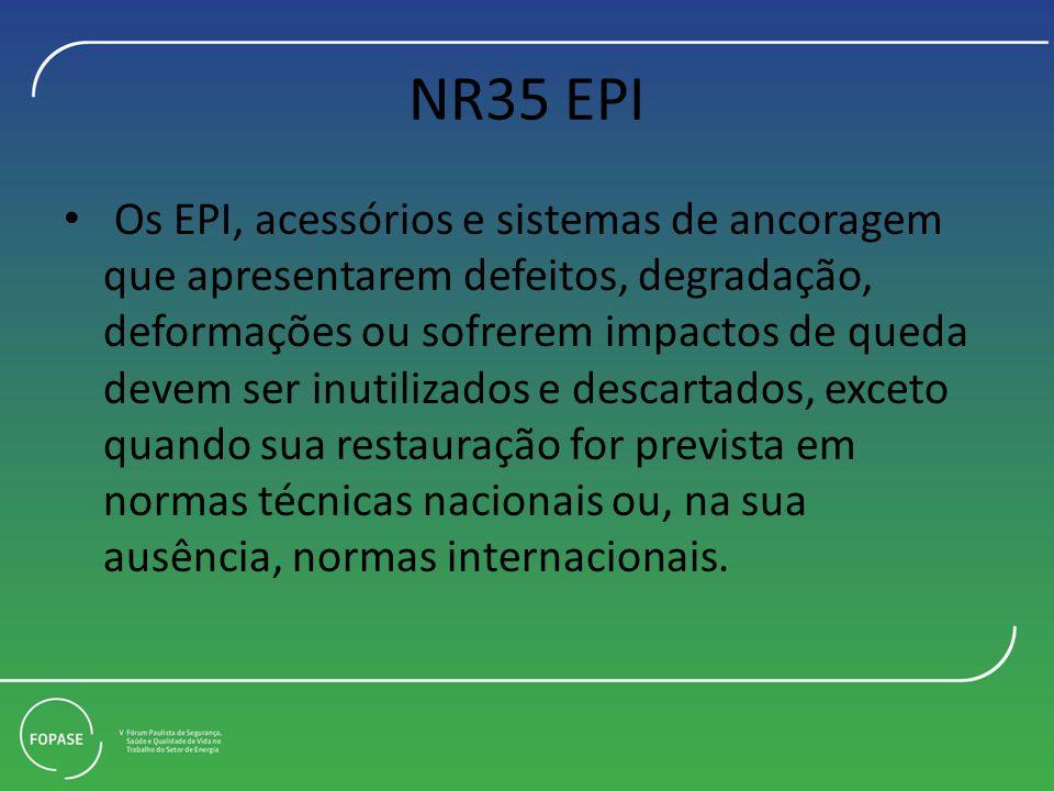 NR35 EPI