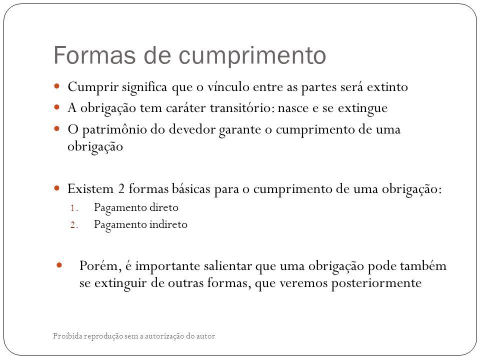 Formas de cumprimento Cumprir significa que o vínculo entre as partes será extinto. A obrigação tem caráter transitório: nasce e se extingue.
