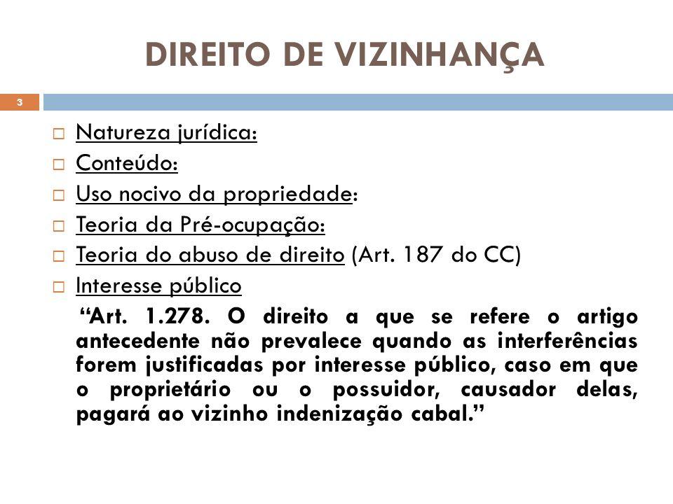 DIREITO DE VIZINHANÇA Natureza jurídica: Conteúdo: